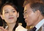金与正下巴狂吸国际目光 金正恩大力讚赏北韩代表团 - 中时电子报
