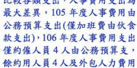 金牌教练痛批国训中心A走选手伙食费高达296万元 - 中时电子报